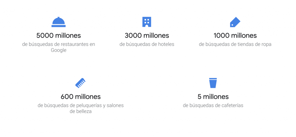 atributos para hoteles en google my business
